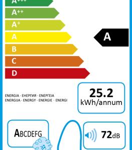 Energielabel-Henry-Allergy-HVA160